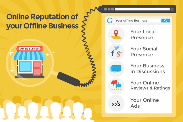 Online Presence of Your Offline Business